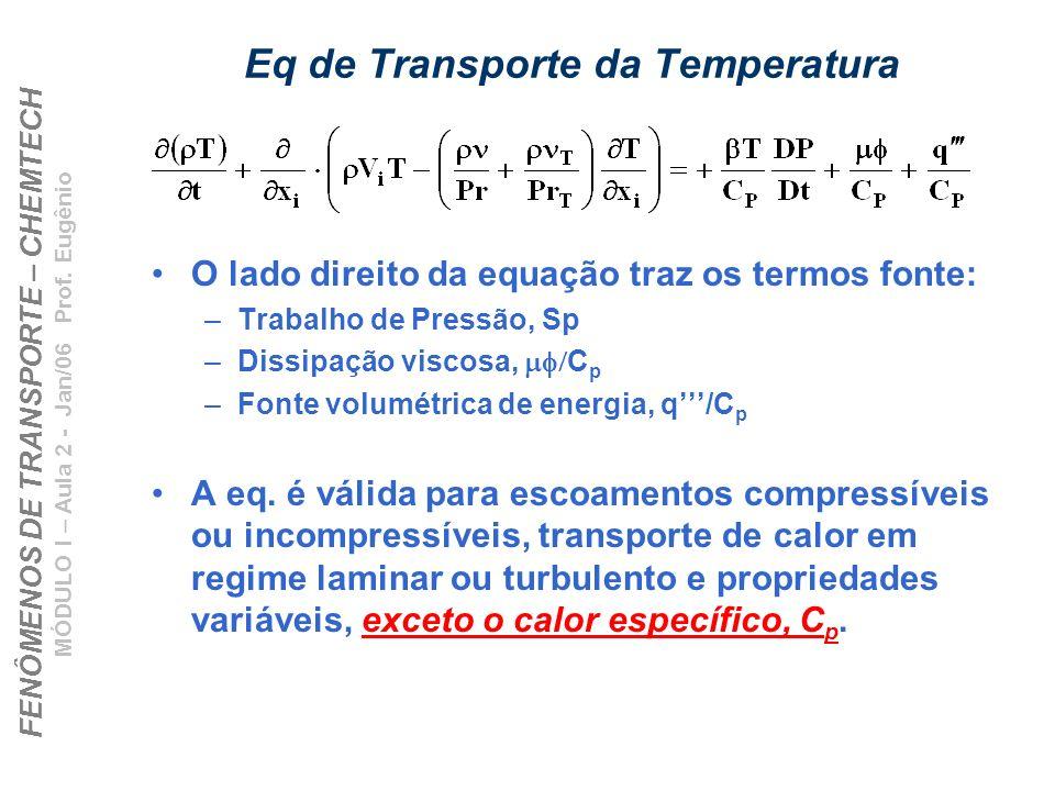 FENÔMENOS DE TRANSPORTE – CHEMTECH MÓDULO I – Aula 2 - Jan/06 Prof. Eugênio Eq de Transporte da Temperatura O lado direito da equação traz os termos f