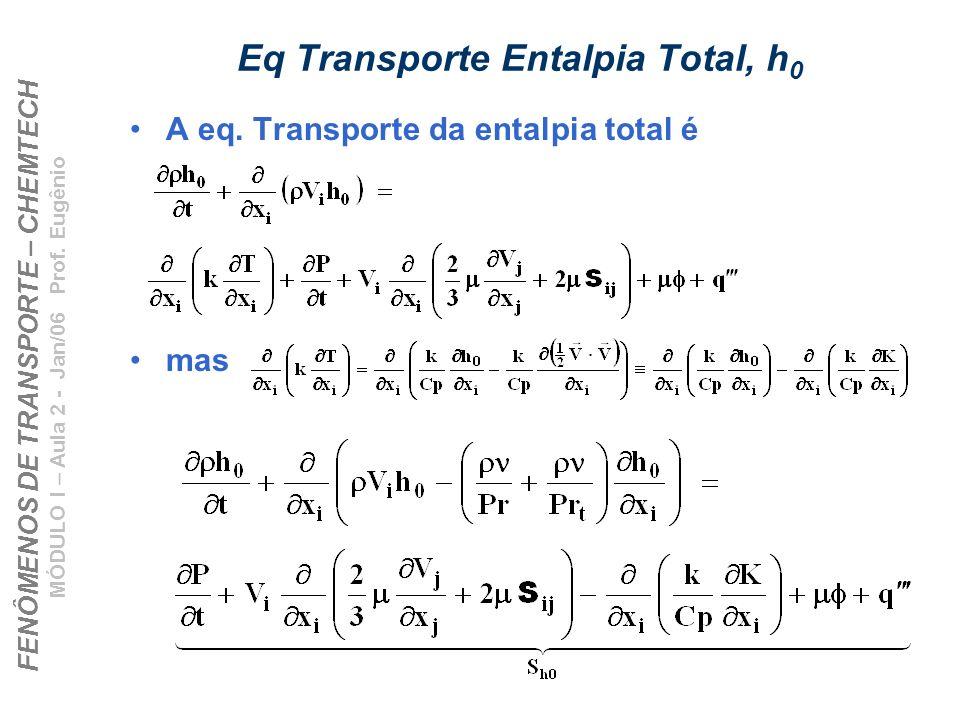 FENÔMENOS DE TRANSPORTE – CHEMTECH MÓDULO I – Aula 2 - Jan/06 Prof. Eugênio Eq Transporte Entalpia Total, h 0 A eq. Transporte da entalpia total é mas