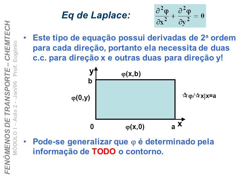 FENÔMENOS DE TRANSPORTE – CHEMTECH MÓDULO I – Aula 2 - Jan/06 Prof. Eugênio Eq de Laplace: Este tipo de equação possui derivadas de 2 a ordem para cad