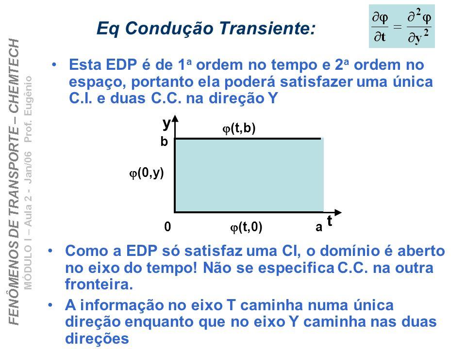 FENÔMENOS DE TRANSPORTE – CHEMTECH MÓDULO I – Aula 2 - Jan/06 Prof. Eugênio Eq Condução Transiente: Esta EDP é de 1 a ordem no tempo e 2 a ordem no es