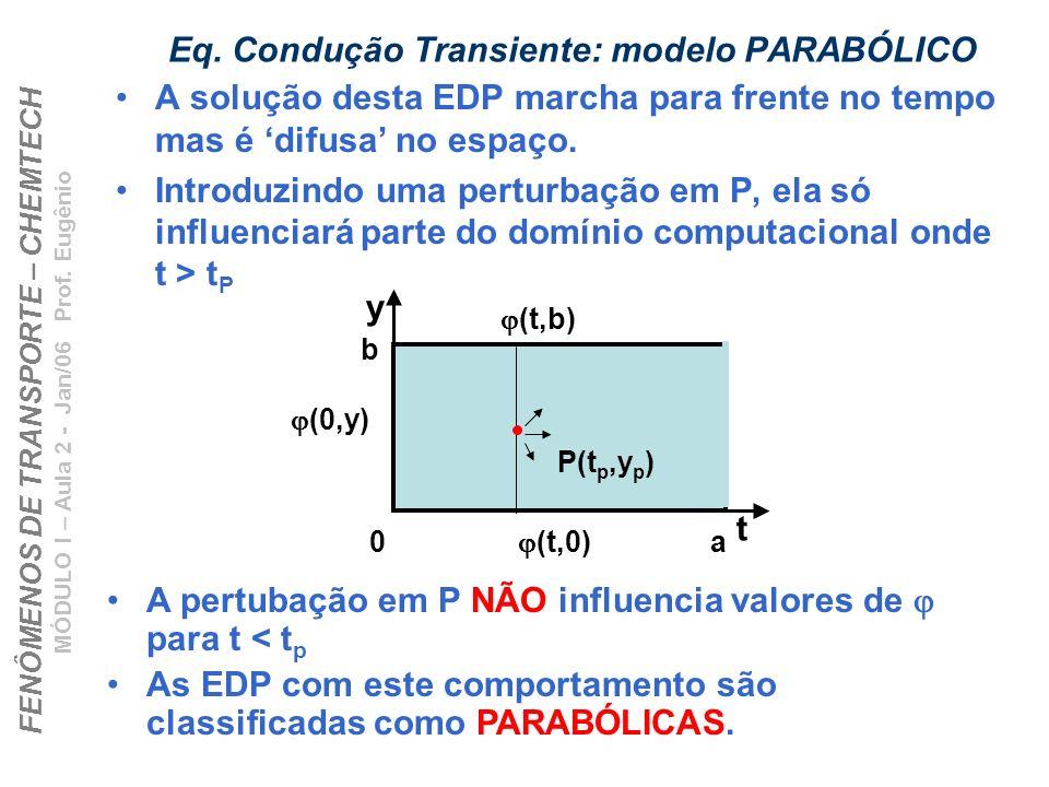 FENÔMENOS DE TRANSPORTE – CHEMTECH MÓDULO I – Aula 2 - Jan/06 Prof. Eugênio Eq. Condução Transiente: modelo PARABÓLICO A solução desta EDP marcha para