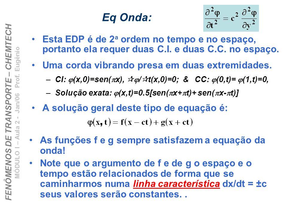 FENÔMENOS DE TRANSPORTE – CHEMTECH MÓDULO I – Aula 2 - Jan/06 Prof. Eugênio Eq Onda: Esta EDP é de 2 a ordem no tempo e no espaço, portanto ela requer