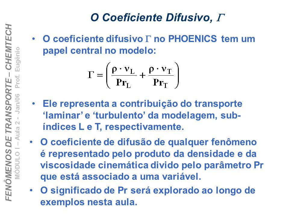 FENÔMENOS DE TRANSPORTE – CHEMTECH MÓDULO I – Aula 2 - Jan/06 Prof. Eugênio O Coeficiente Difusivo, O coeficiente difusivo no PHOENICS tem um papel ce