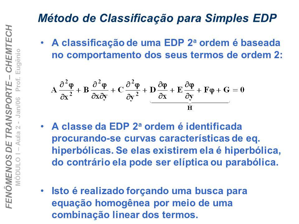 FENÔMENOS DE TRANSPORTE – CHEMTECH MÓDULO I – Aula 2 - Jan/06 Prof. Eugênio Método de Classificação para Simples EDP A classificação de uma EDP 2 a or