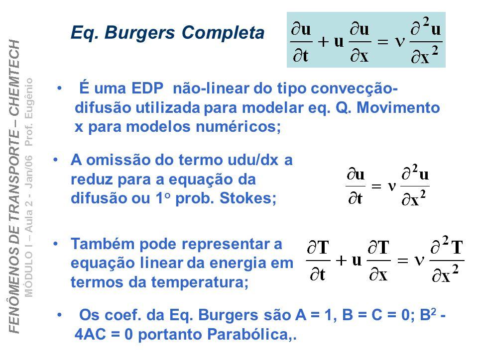 FENÔMENOS DE TRANSPORTE – CHEMTECH MÓDULO I – Aula 2 - Jan/06 Prof. Eugênio Eq. Burgers Completa É uma EDP não-linear do tipo convecção- difusão utili