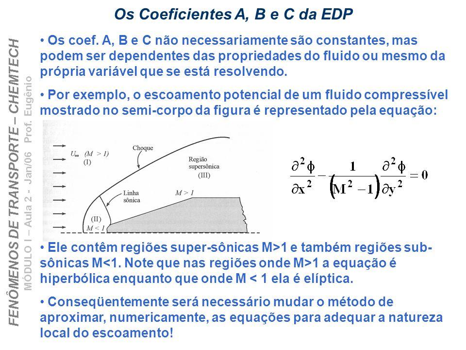 FENÔMENOS DE TRANSPORTE – CHEMTECH MÓDULO I – Aula 2 - Jan/06 Prof. Eugênio Os Coeficientes A, B e C da EDP Os coef. A, B e C não necessariamente são