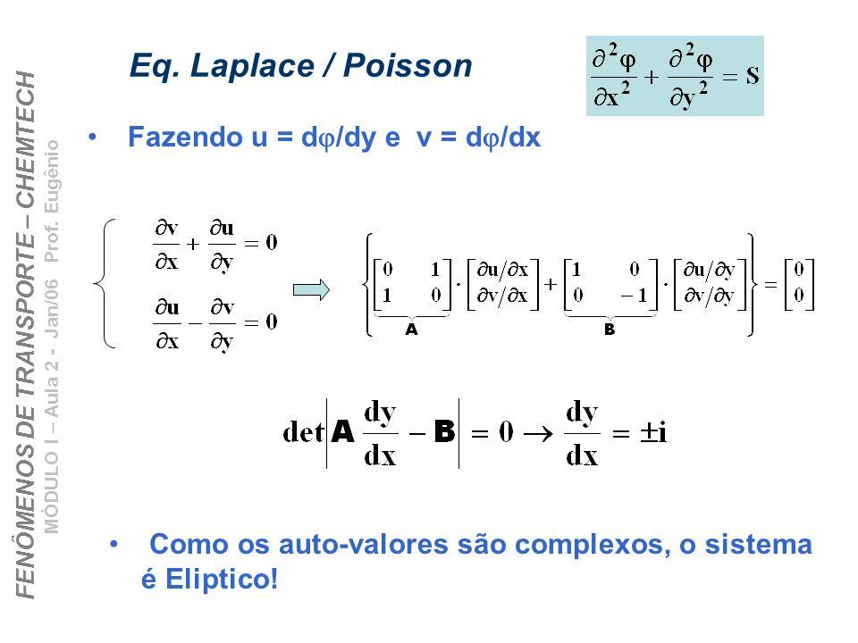 FENÔMENOS DE TRANSPORTE – CHEMTECH MÓDULO I – Aula 2 - Jan/06 Prof. Eugênio Eq. Laplace / Poisson Fazendo u = d /dy e v = d /dx Como os auto-valores s