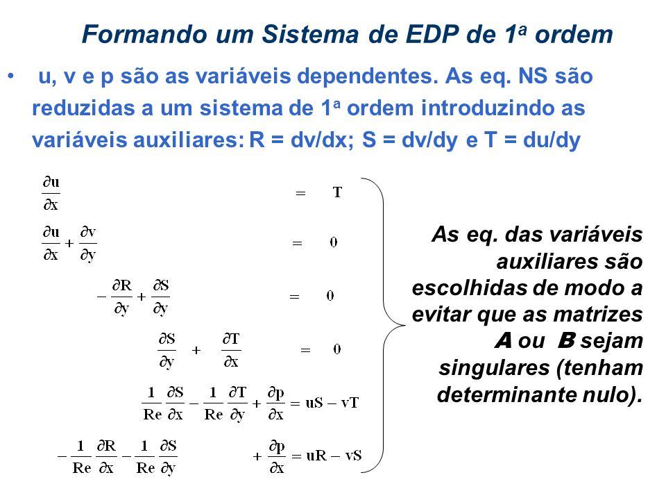 FENÔMENOS DE TRANSPORTE – CHEMTECH MÓDULO I – Aula 2 - Jan/06 Prof. Eugênio Formando um Sistema de EDP de 1 a ordem u, v e p são as variáveis dependen