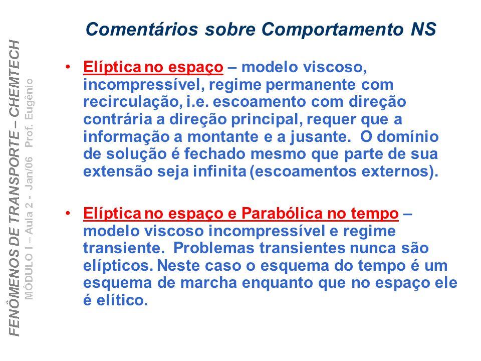 FENÔMENOS DE TRANSPORTE – CHEMTECH MÓDULO I – Aula 2 - Jan/06 Prof. Eugênio Comentários sobre Comportamento NS Elíptica no espaço – modelo viscoso, in