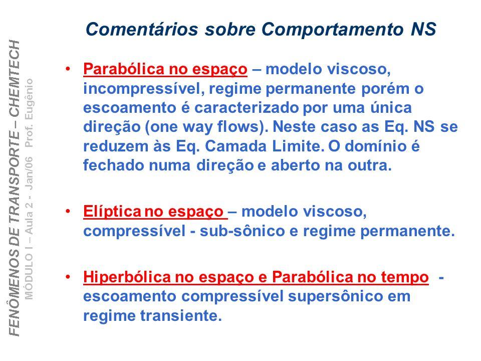 FENÔMENOS DE TRANSPORTE – CHEMTECH MÓDULO I – Aula 2 - Jan/06 Prof. Eugênio Comentários sobre Comportamento NS Parabólica no espaço – modelo viscoso,