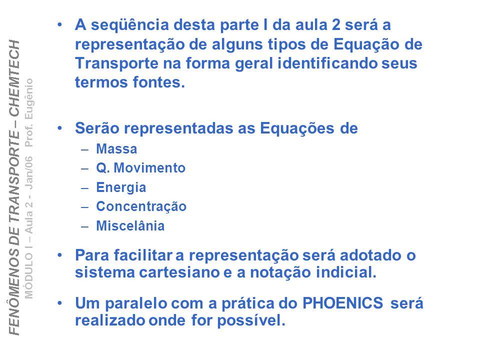 FENÔMENOS DE TRANSPORTE – CHEMTECH MÓDULO I – Aula 2 - Jan/06 Prof. Eugênio A seqüência desta parte I da aula 2 será a representação de alguns tipos d