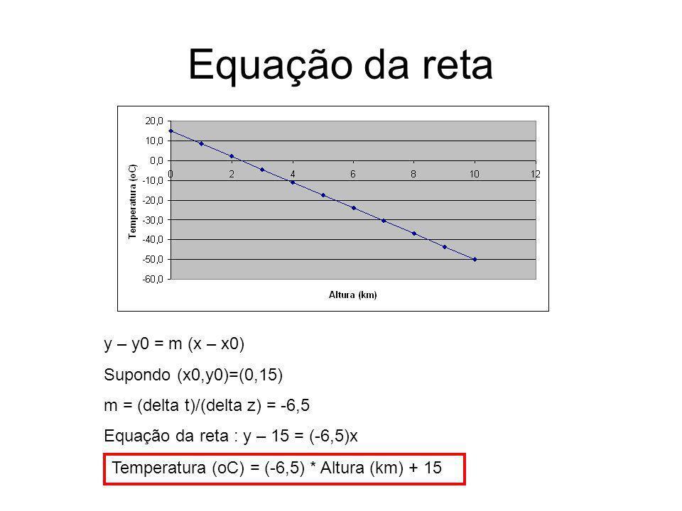 Equação da reta y – y0 = m (x – x0) Supondo (x0,y0)=(0,15) m = (delta t)/(delta z) = -6,5 Equação da reta : y – 15 = (-6,5)x Temperatura (oC) = (-6,5)
