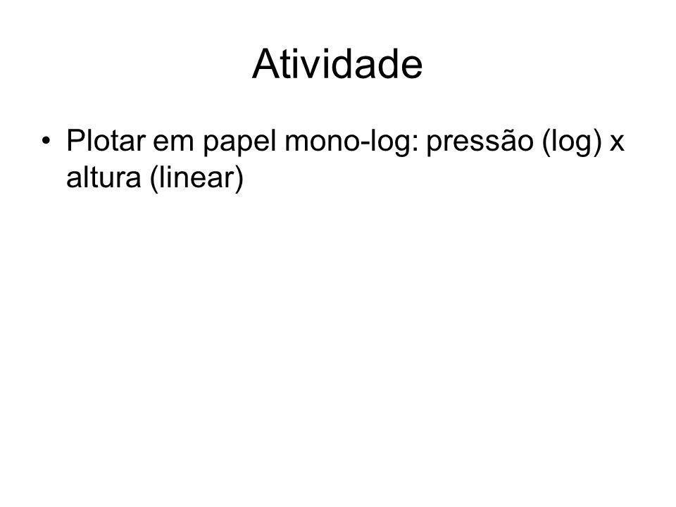 Atividade Plotar em papel mono-log: pressão (log) x altura (linear)