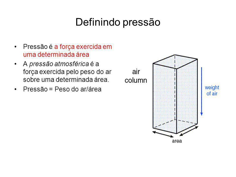 Definindo pressão Pressão é a força exercida em uma determinada área A pressão atmosférica é a força exercida pelo peso do ar sobre uma determinada ár