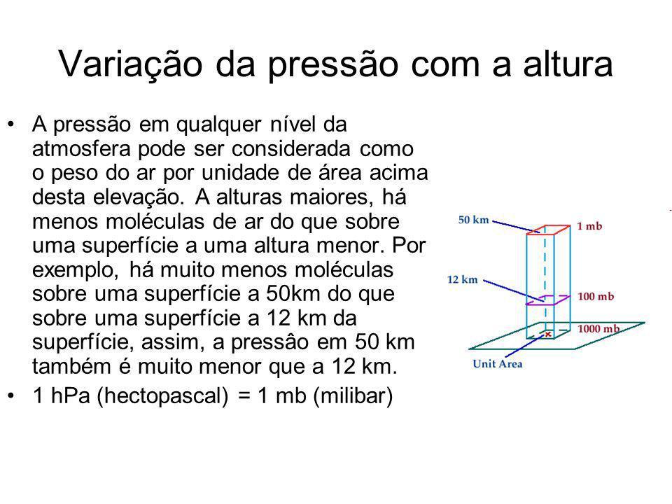 Variação da pressão com a altura A pressão em qualquer nível da atmosfera pode ser considerada como o peso do ar por unidade de área acima desta eleva
