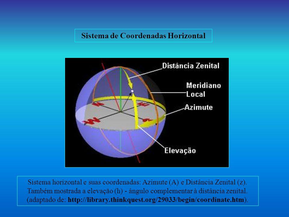 Sistema de Coordenadas Horizontal Sistema horizontal e suas coordenadas: Azimute (A) e Distância Zenital (z). Também mostrada a elevação (h) - ângulo