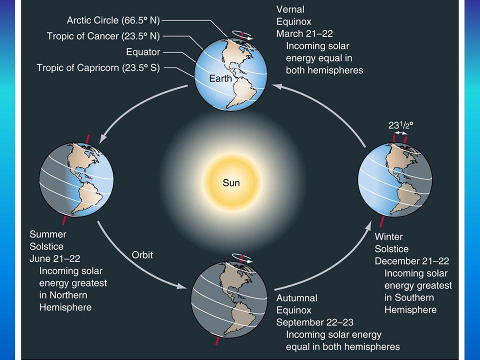 Manchas solares Extraido de Foukal, P. V, The Variable Sun, Scientific American, 1990