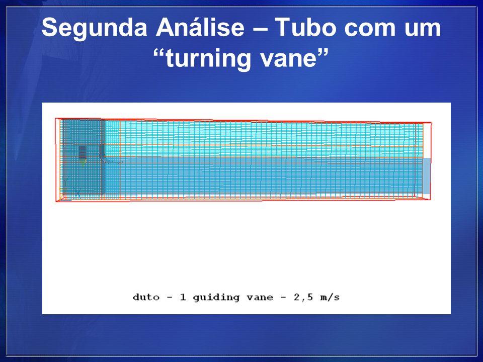 Segunda Análise – Tubo com um turning vane