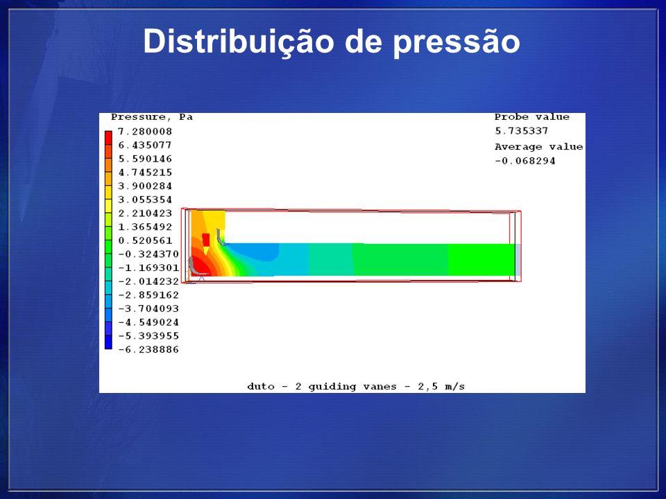 Distribuição de pressão