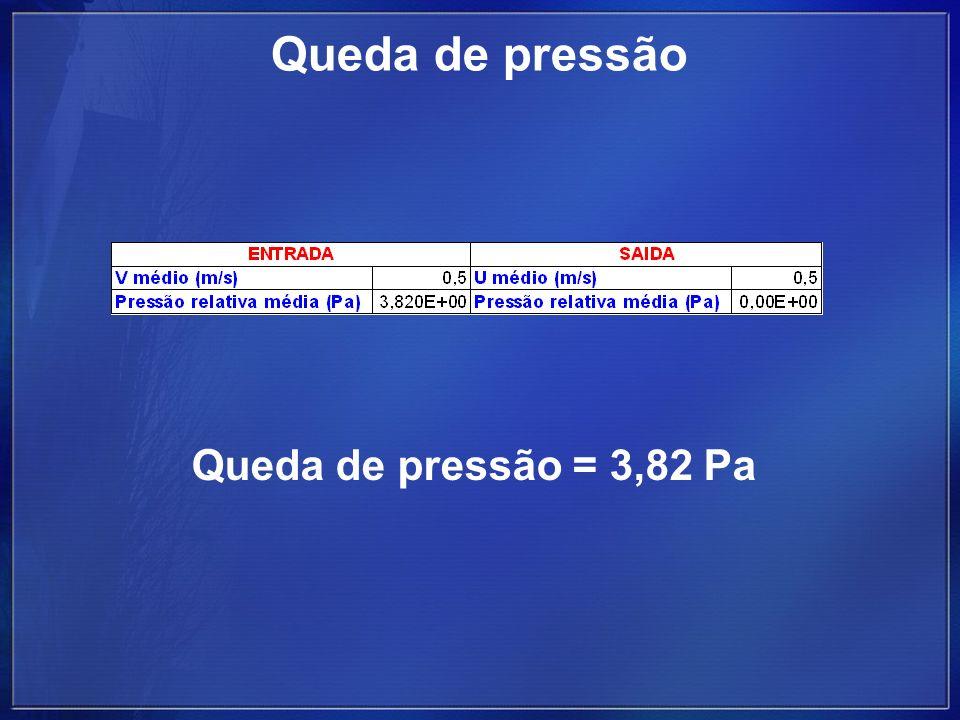 Queda de pressão Queda de pressão = 3,82 Pa