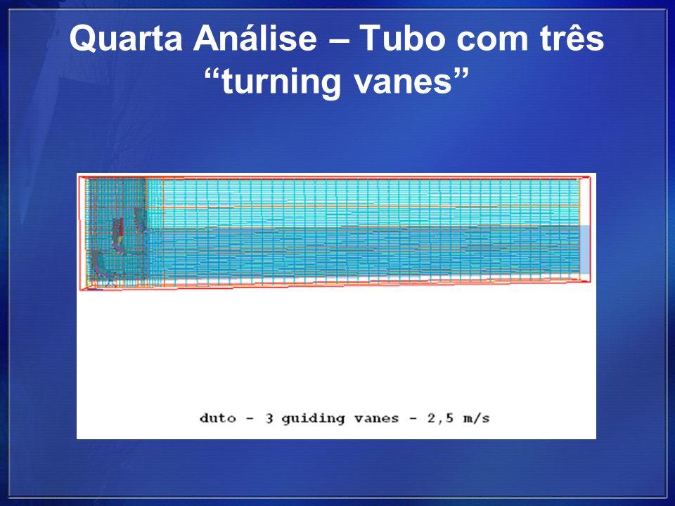 Quarta Análise – Tubo com três turning vanes