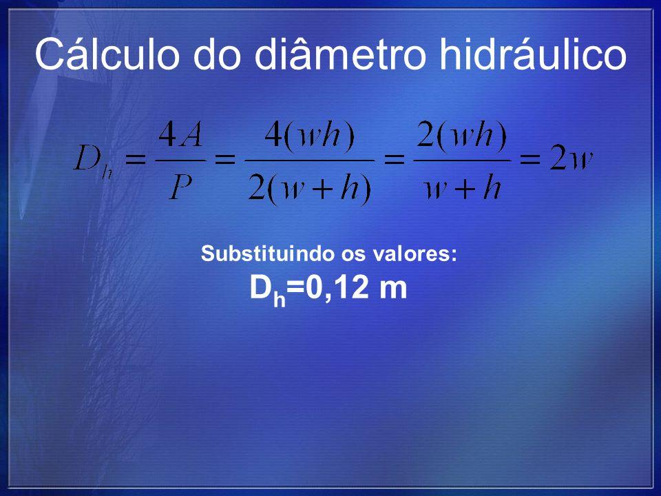 Cálculo do diâmetro hidráulico Substituindo os valores: D h =0,12 m