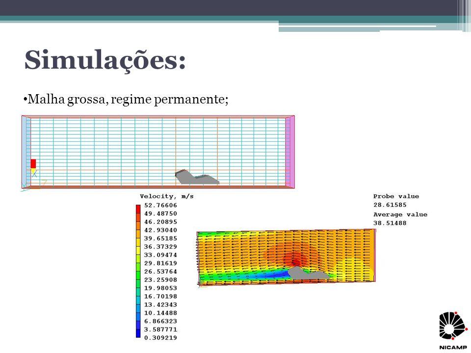Malha mais refinada, regime permanente; Simulações: CD = 0,367