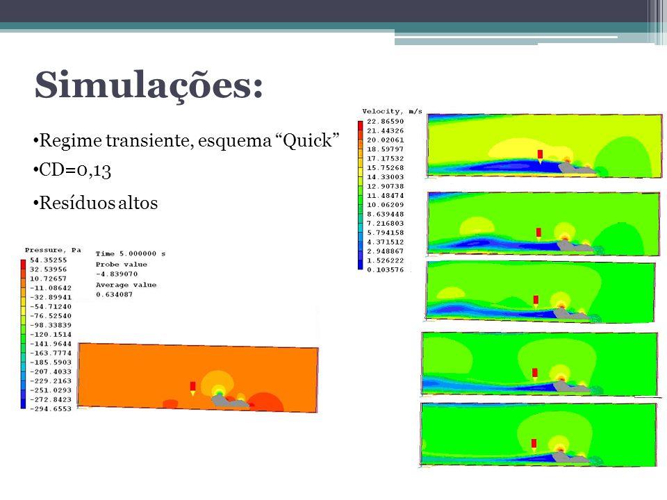 Regime transiente, esquema Quick CD=0,13 Resíduos altos Simulações: