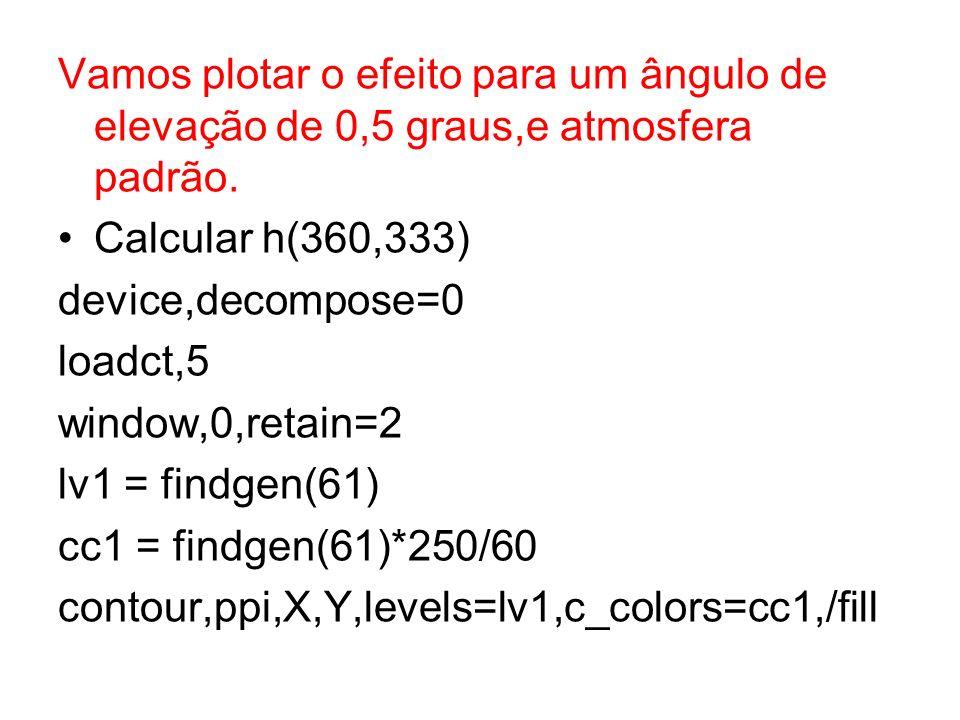 Vamos plotar o efeito para um ângulo de elevação de 0,5 graus,e atmosfera padrão. Calcular h(360,333) device,decompose=0 loadct,5 window,0,retain=2 lv