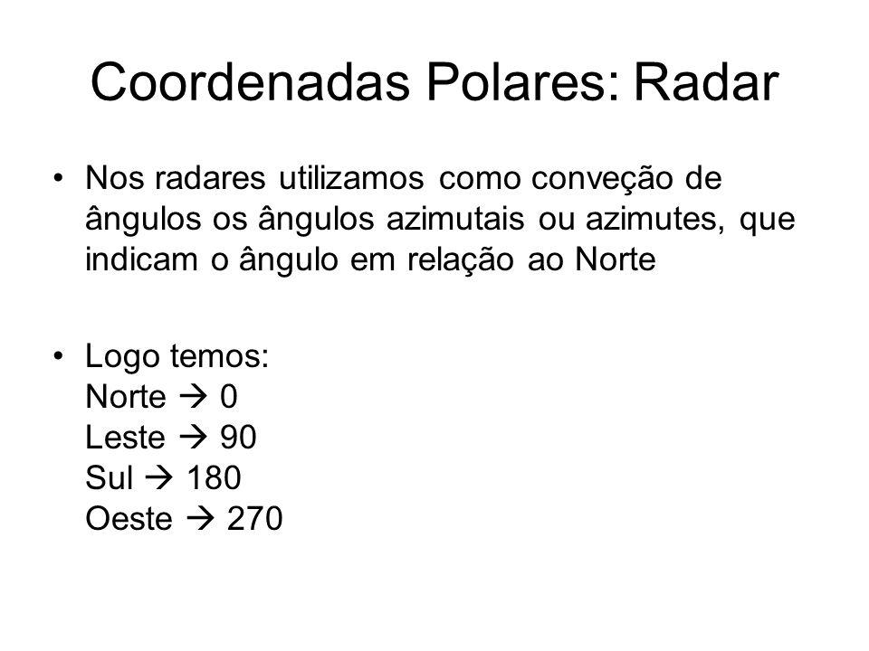 Coordenadas Polares: Radar Nos radares utilizamos como conveção de ângulos os ângulos azimutais ou azimutes, que indicam o ângulo em relação ao Norte