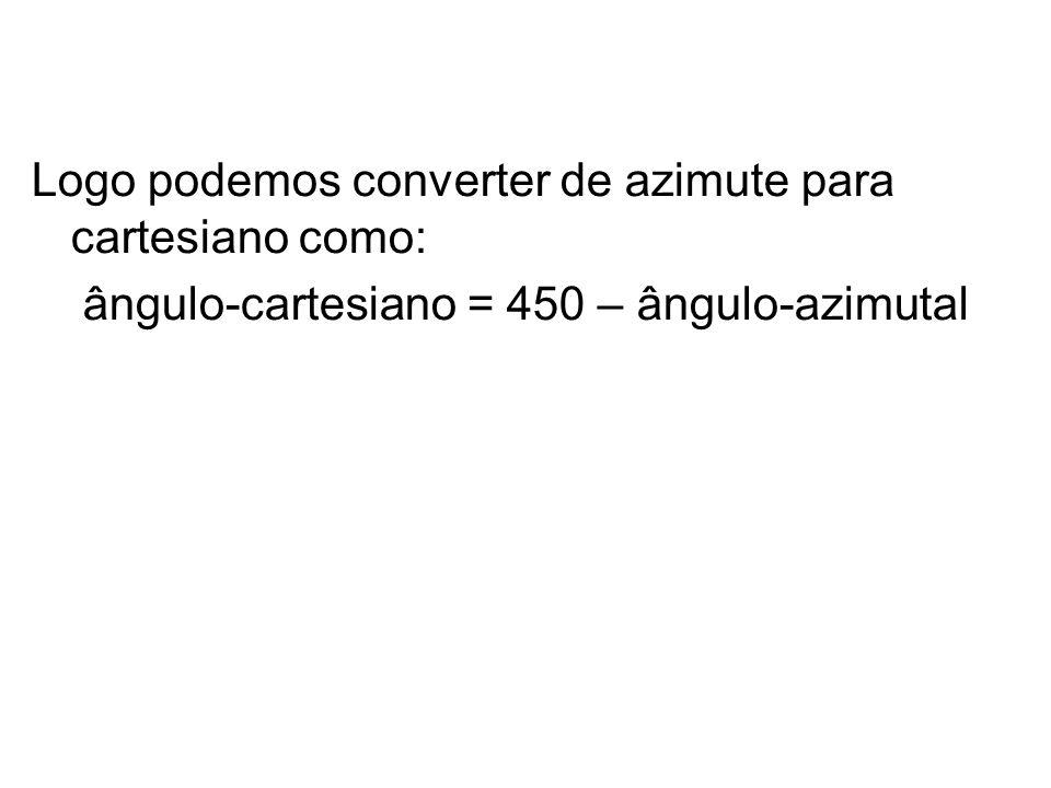 Logo podemos converter de azimute para cartesiano como: ângulo-cartesiano = 450 – ângulo-azimutal