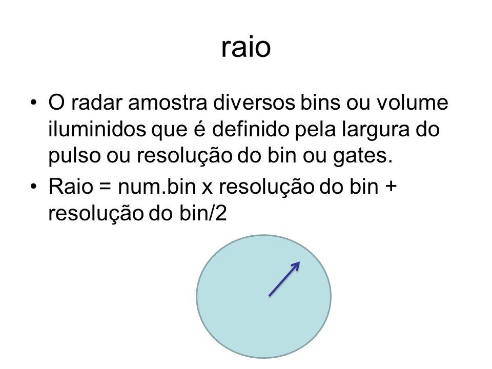 raio O radar amostra diversos bins ou volume iluminidos que é definido pela largura do pulso ou resolução do bin ou gates. Raio = num.bin x resolução