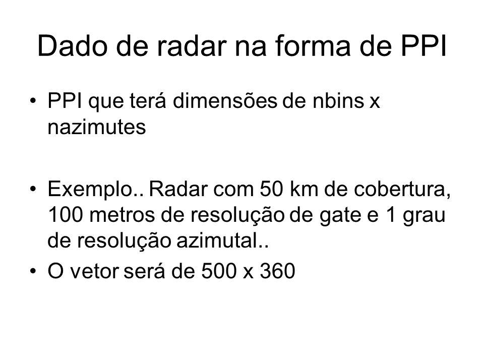 Dado de radar na forma de PPI PPI que terá dimensões de nbins x nazimutes Exemplo.. Radar com 50 km de cobertura, 100 metros de resolução de gate e 1