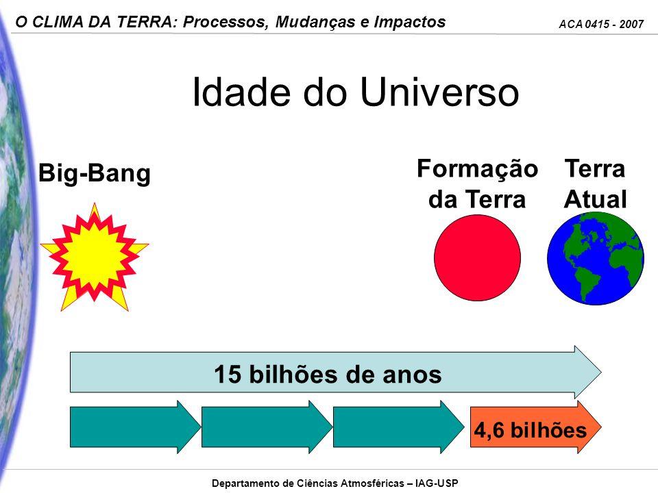 ACA 0415 - 2007 O CLIMA DA TERRA: Processos, Mudanças e Impactos Departamento de Ciências Atmosféricas – IAG-USP Idade do Universo Big-Bang Formação d