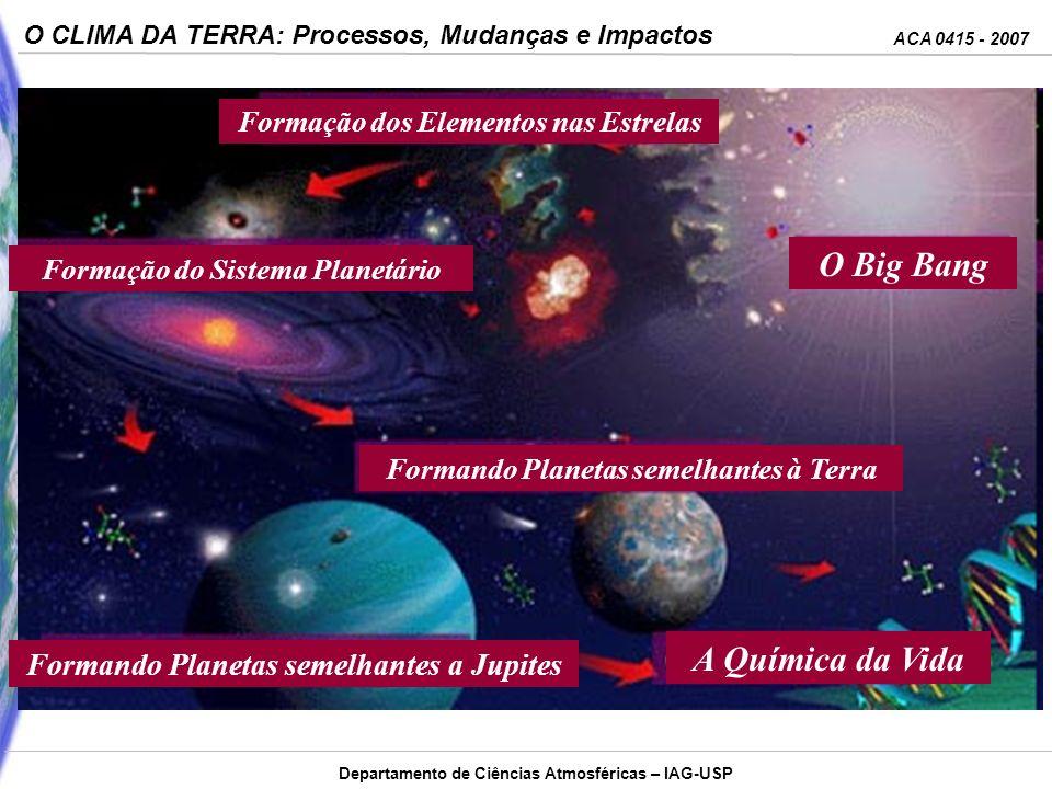 ACA 0415 - 2007 O CLIMA DA TERRA: Processos, Mudanças e Impactos Departamento de Ciências Atmosféricas – IAG-USP O Big Bang Formação dos Elementos nas
