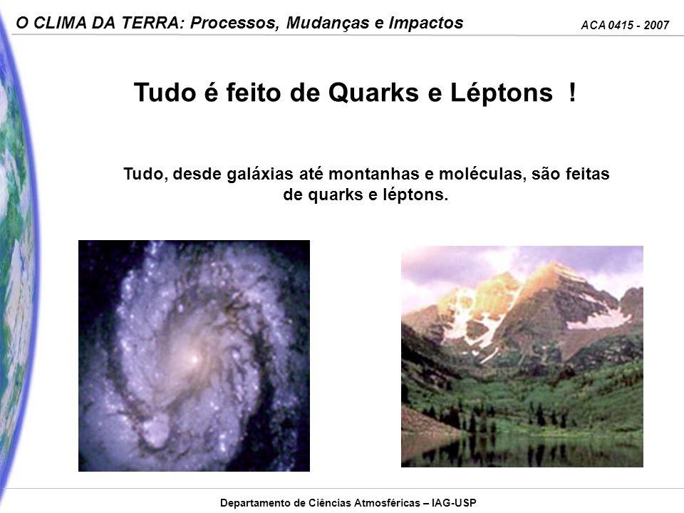 ACA 0415 - 2007 O CLIMA DA TERRA: Processos, Mudanças e Impactos Departamento de Ciências Atmosféricas – IAG-USP Tudo, desde galáxias até montanhas e