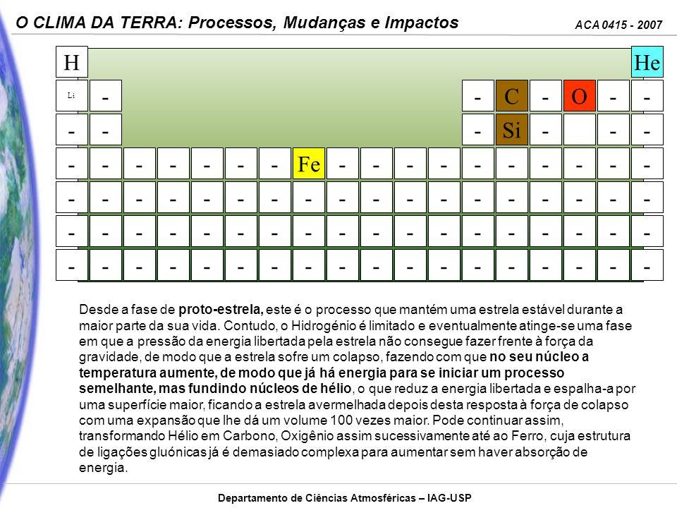 ACA 0415 - 2007 O CLIMA DA TERRA: Processos, Mudanças e Impactos Departamento de Ciências Atmosféricas – IAG-USP Desde a fase de proto-estrela, este é