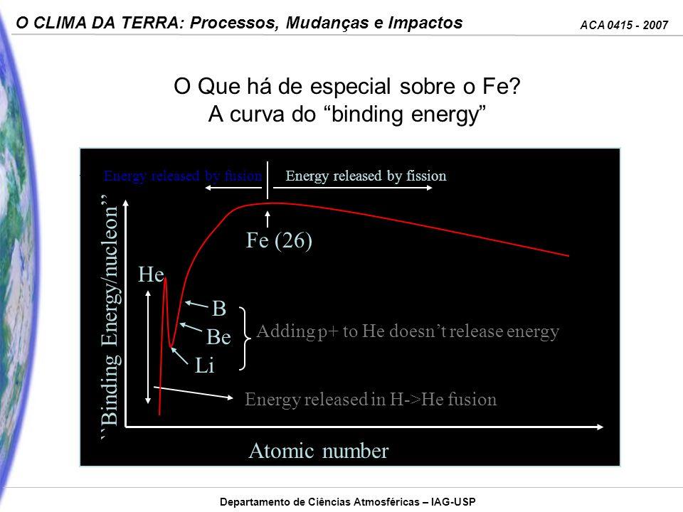 ACA 0415 - 2007 O CLIMA DA TERRA: Processos, Mudanças e Impactos Departamento de Ciências Atmosféricas – IAG-USP O Que há de especial sobre o Fe? A cu