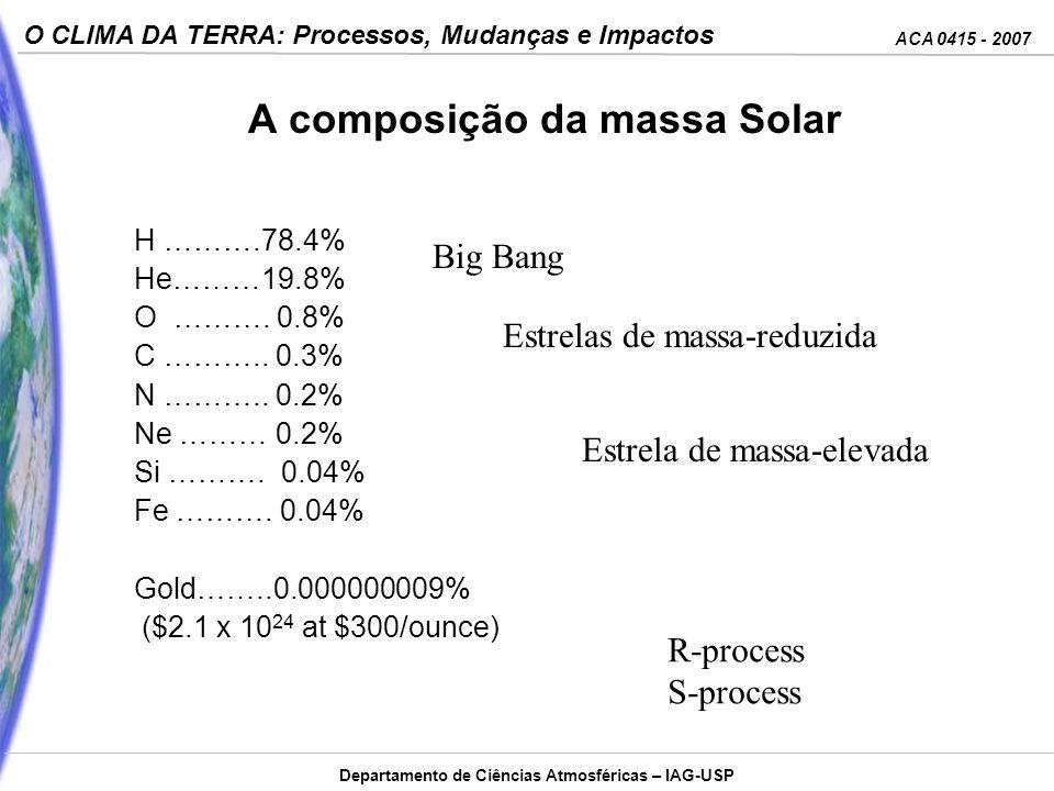 ACA 0415 - 2007 O CLIMA DA TERRA: Processos, Mudanças e Impactos Departamento de Ciências Atmosféricas – IAG-USP A composição da massa Solar H ……….78.