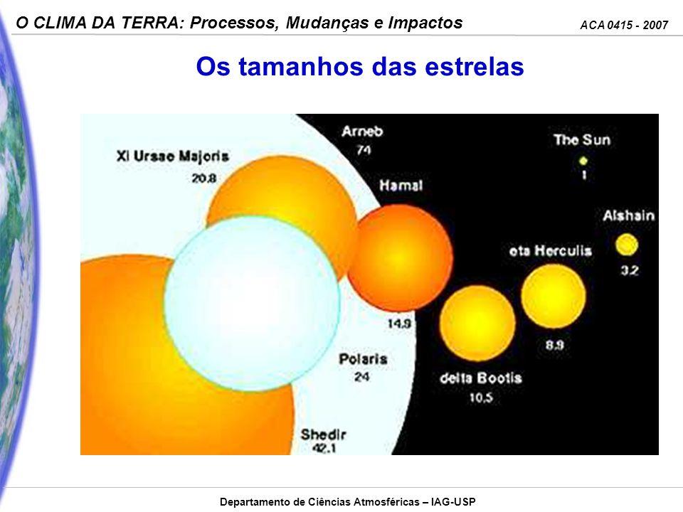 ACA 0415 - 2007 O CLIMA DA TERRA: Processos, Mudanças e Impactos Departamento de Ciências Atmosféricas – IAG-USP Os tamanhos das estrelas