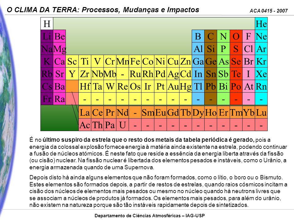 ACA 0415 - 2007 O CLIMA DA TERRA: Processos, Mudanças e Impactos Departamento de Ciências Atmosféricas – IAG-USP É no último suspiro da estrela que o