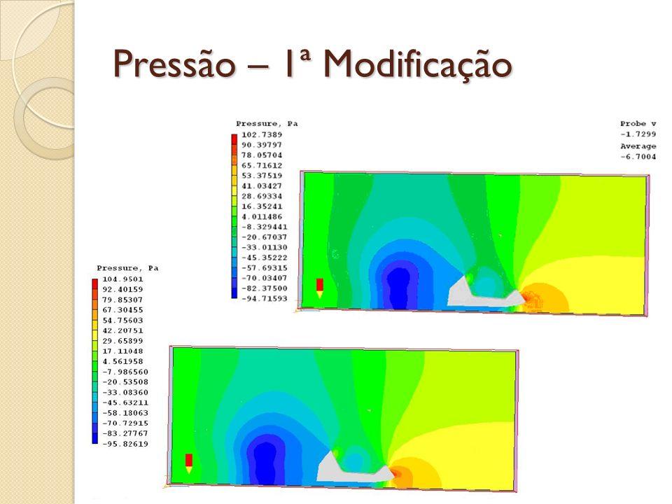 Pressão – 1ª Modificação