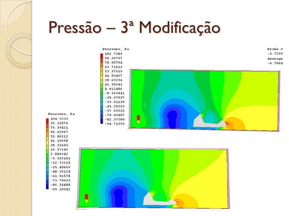 Pressão – 3ª Modificação
