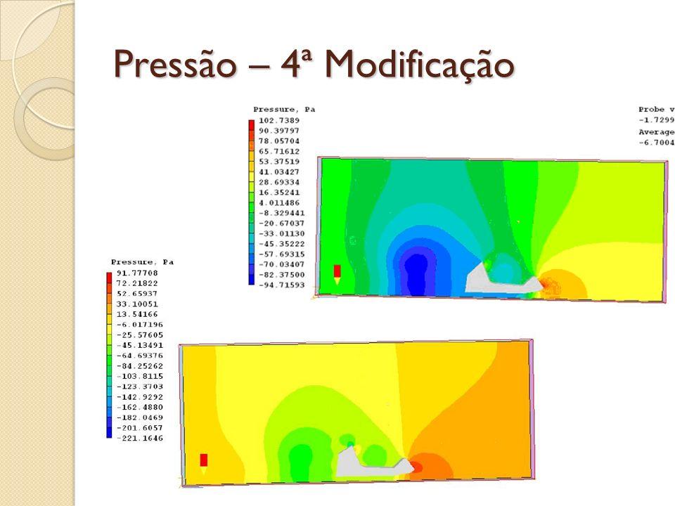 Pressão – 4ª Modificação