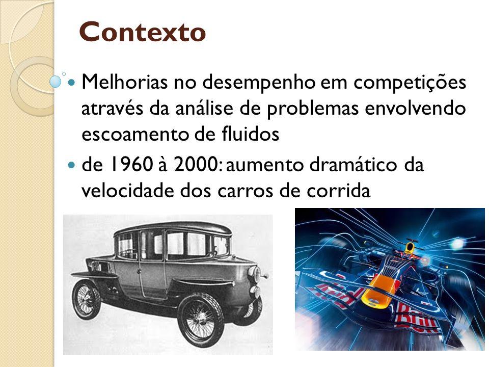 Contexto Melhorias no desempenho em competições através da análise de problemas envolvendo escoamento de fluidos de 1960 à 2000: aumento dramático da