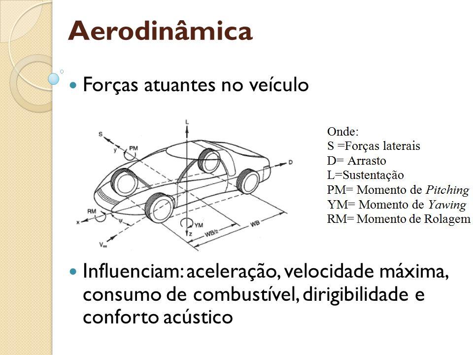 Aerodinâmica Forças atuantes no veículo Influenciam: aceleração, velocidade máxima, consumo de combustível, dirigibilidade e conforto acústico