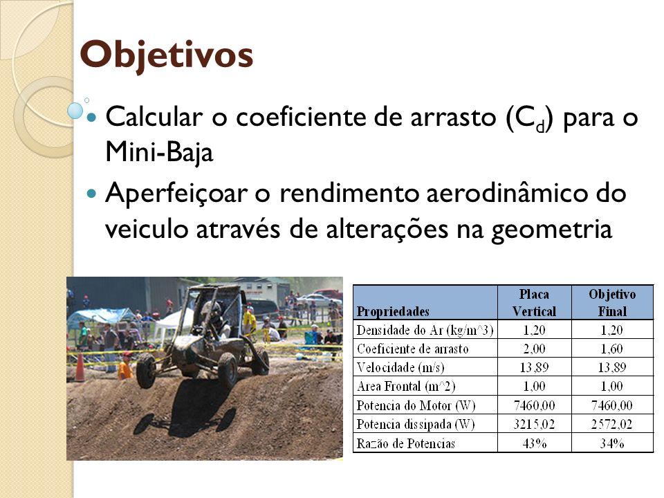 Objetivos Calcular o coeficiente de arrasto (C d ) para o Mini-Baja Aperfeiçoar o rendimento aerodinâmico do veiculo através de alterações na geometri