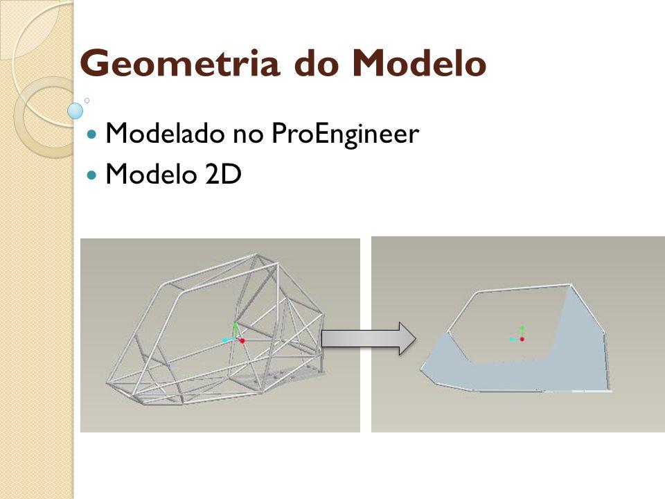 Geometria do Modelo Modelado no ProEngineer Modelo 2D