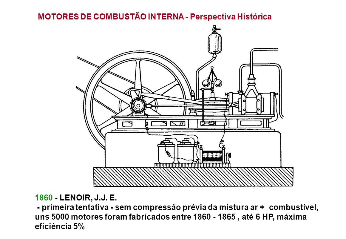 MOTORES DE COMBUSTÃO INTERNA - Perspectiva Histórica 1860 - LENOIR, J.J. E. - primeira tentativa - sem compressão prévia da mistura ar + combustível,