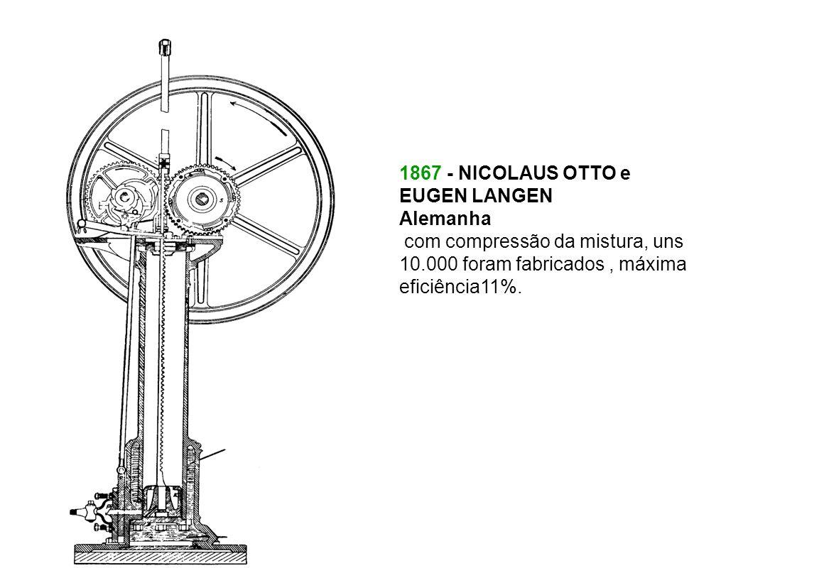 1876 - NICOLAUS OTTO motor de quatro tempos, reduz 1/3 o peso do motor e 1/16 o curso do pistão, a eficiência aumenta para 14%.